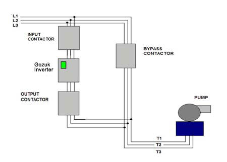 frequency inverter with three contactor bypass