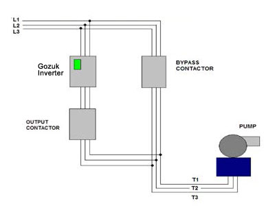 Frequency Inverter Basic Configuration 947613 on three phase motor starter wiring diagram