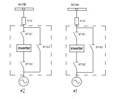 frequency inverter electrical system