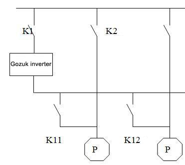 frequency inverter reform