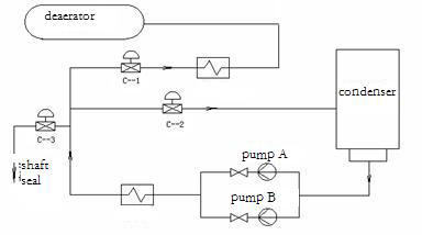 condensing pump operation